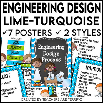 Engineering Design Process Posters in Lime and Turquoise