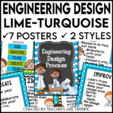 STEM Engineering Design Process Posters in Lime and Turquoise