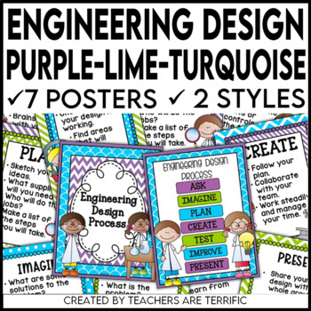 Engineering Design Process Posters in Purple, Lime, and Turquoise
