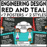 Engineering Design Process Posters in Red and Teal