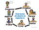 Engineering Design Process Posters in Spanish (Proceso de