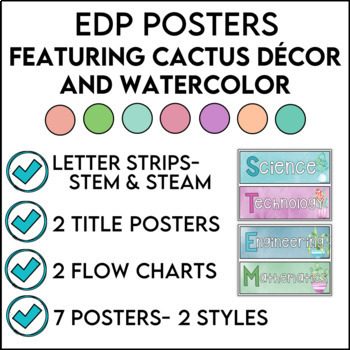 Engineering Design Process Posters in a Cactus Theme