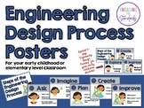 Engineering Design Process Posters (to support STEM/STEAM