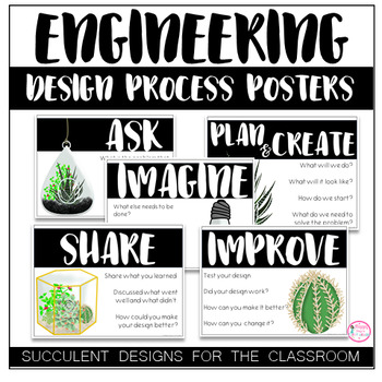 Engineering Design Process Posters with Succulent Designs