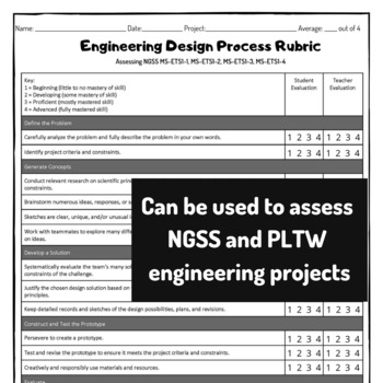 Freebie Engineering Design Process Rubric Can Be Used With Ngss