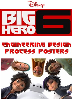 Engineering Design Process STEAM Posters