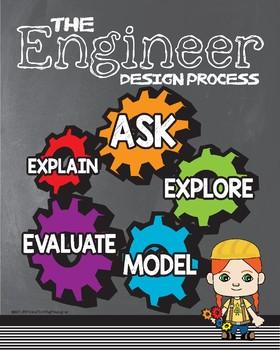 Engineering Design Process - STEM - STEAM - Robotics