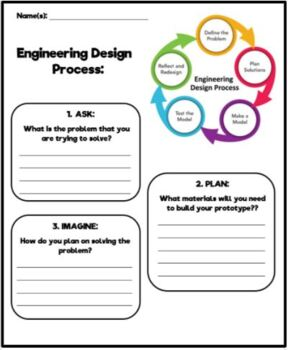 Engineering Design Process Template By From Miss Mcmullen S Classroom To Yours