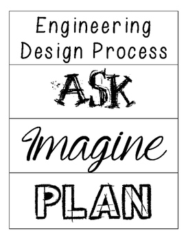 Engineering Design Process Vocabulary Cards