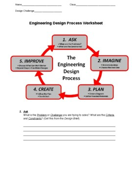 Engineering Design Process Worksheet | Teachers Pay Teachers