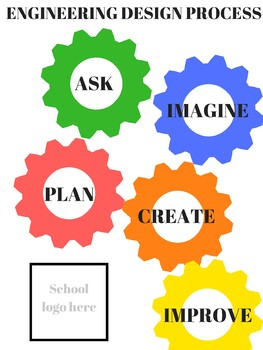 Engineering Design Process for Elementary Students