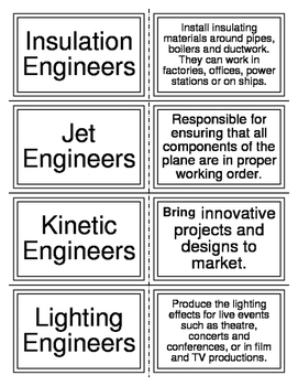 Engineers A To Z >> Engineering Jobs A Z Vocabulary Flashcards