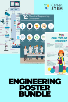 Engineering Poster Bundle - 4 posters for any STEM class!