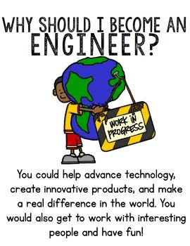 Engineering Posters FREE