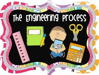 Engineering Process Chalkboard Theme