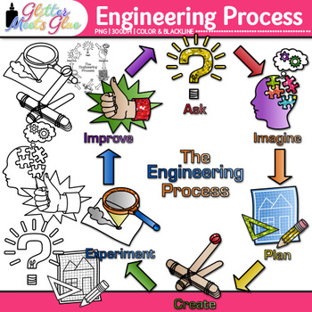 STEM Engineering Process Clip Art {STEAM Science Graphics for Worksheets} 1