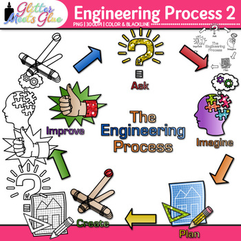 STEM Engineering Process Clip Art {STEAM Science Graphics for Worksheets} 2