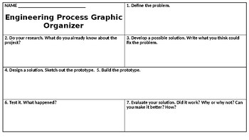 Engineering Process Graphic Organzier
