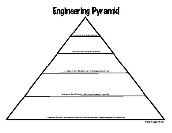 Engineering Pyramid Graphic Organizer - Literacy Component