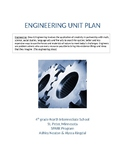 Engineering (STEM) Unit Plan
