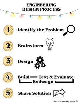 Engineering Things - Stranger Things Engineering Challenges