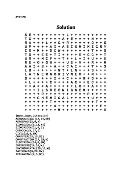 Engineering Types Word Search