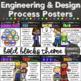 STEAM or STEM Classroom Toolkit Bundle