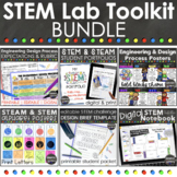 STEAM or STEM Classroom Toolkit Bundle
