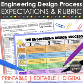 Engineering and Design Process Rubric for STEM or STEAM