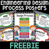 Engineering Design Process Posters Freebie