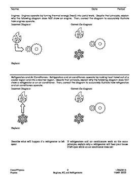 Engines AC and Refrigerators
