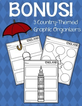 England: Differentiated Mini Country Study