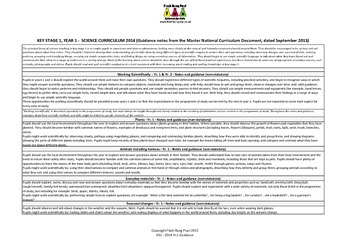 England  Primary KS1 2014 New Science Curriculum 1 Pager Summaries