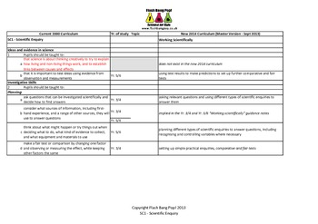 England Primary KS2 Science 2000vs2014 Curriculum Changes