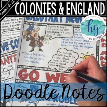 England and the Colonies Doodle Notes