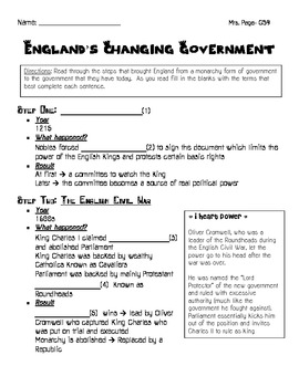 England's Changing Government Worksheet