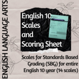 English 10 Scales for Standards Based Grading (SBG)