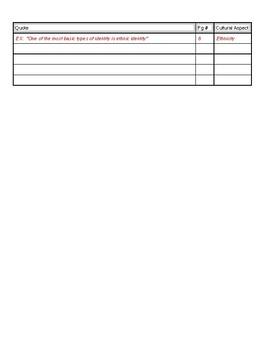 English 2 Springboard 1.3a