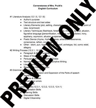 English 7-12 Curriculum Mega Bundle!