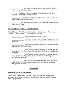 English 7 SOL Study Guide