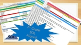English 7 Va SOL Lesson Plan Template - Drop Down List for