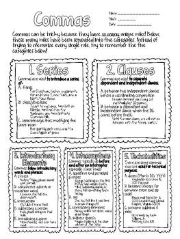 English 9 Grammar Curriculum Doodle Notes