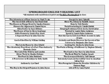SpringBoard English 9 Curriculum Map