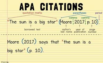 English APA and MLA Citation Posters –Set of 2!