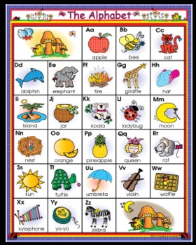 English Alphabet Chart by Doodles and Kreations | TpT