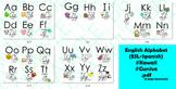 English Alphabet with Spanish Pronunciation + Cursive