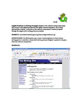 English Language Arts Annotated Websites