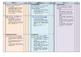 English Australian Curriculum Planner- Year One