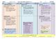 English Australian Curriculum Planner- Year Three