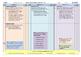 English Australian Curriculum Planner- Year Six